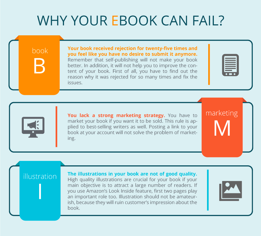 Why There is a Chance that Your EBook is Doomed to Failure?