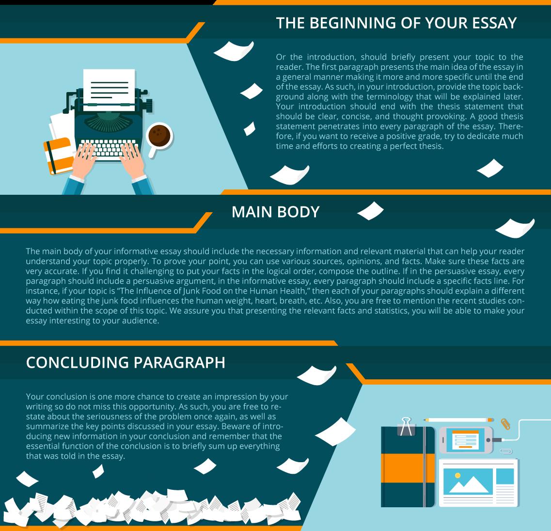 Informal essay structure